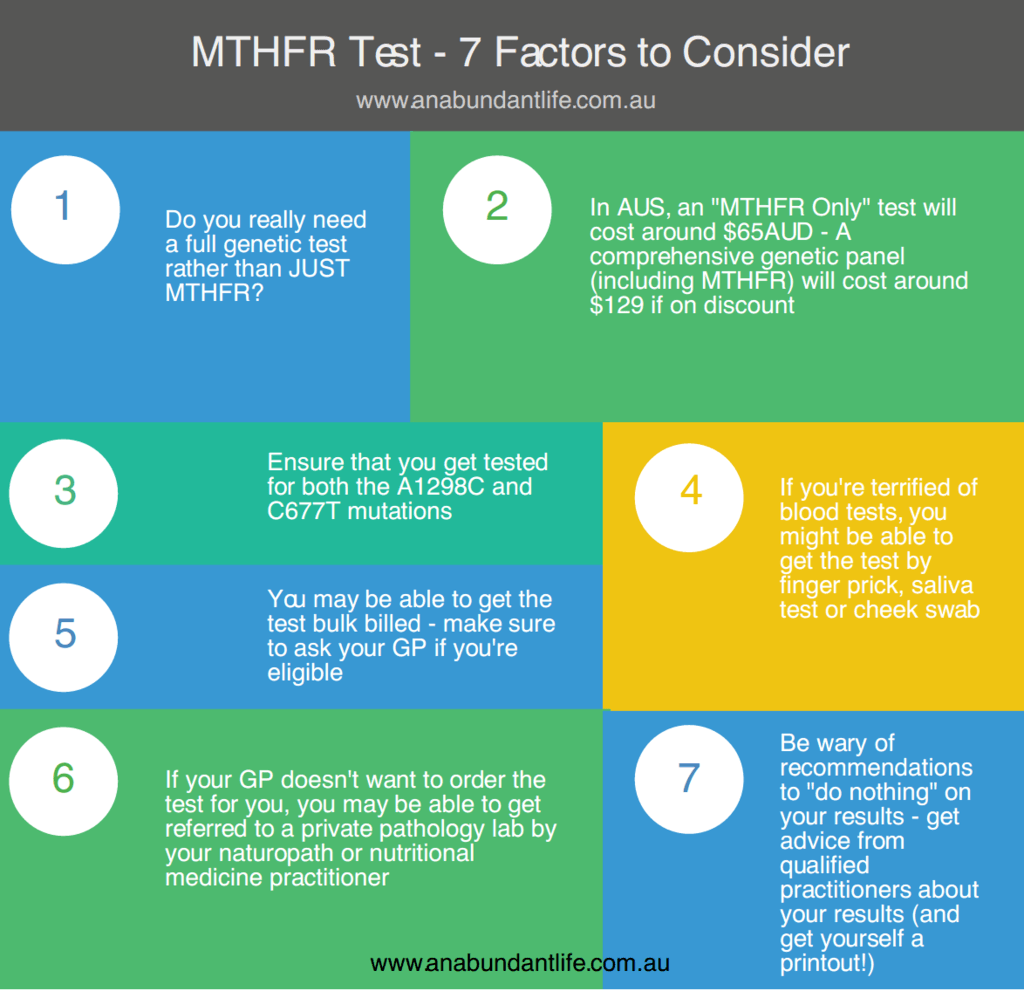 MTHFR Test - How to Get Tested for MTHFR Gene Mutations